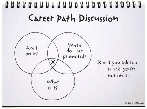 CareerPathDiscussion